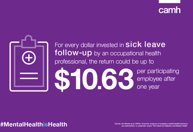 WMH - Infographics - Sick leave follow-up