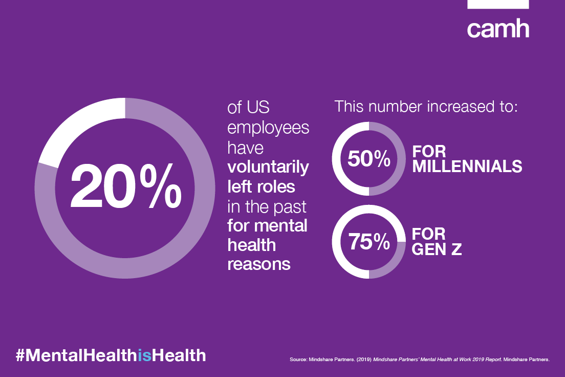 WMH - Infographics - Voluntarily left