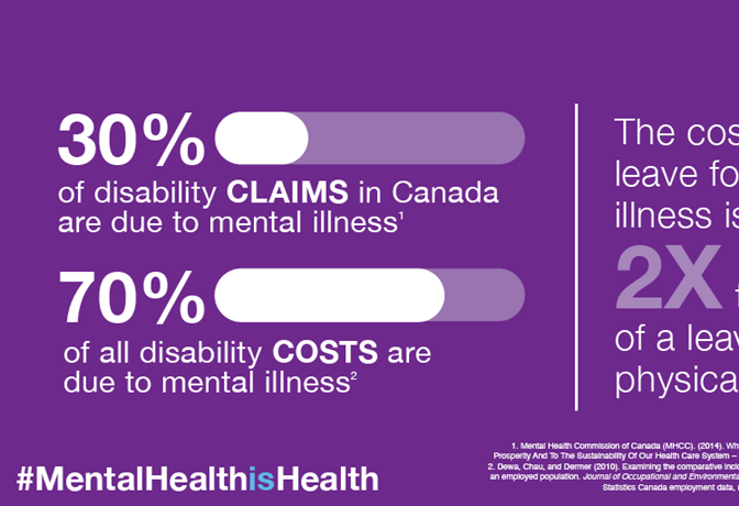 WMH - Infographics - Cost of disability